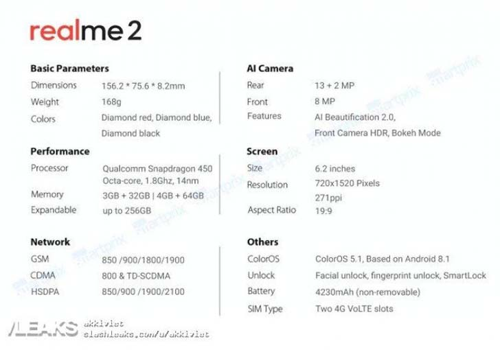 Смартфону Realme 2 пророчат чип Qualcomm Snapdragon 450