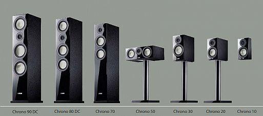 Canton Chrono 90 DC