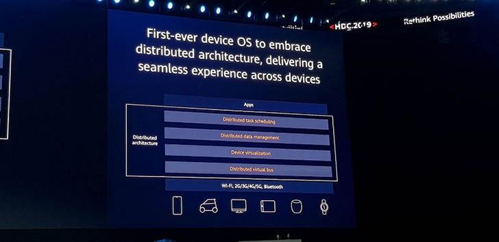 Huawei анонсировала операционную систему Harmony OS