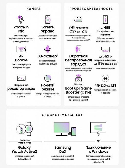 Смартфон Samsung Galaxy Note10