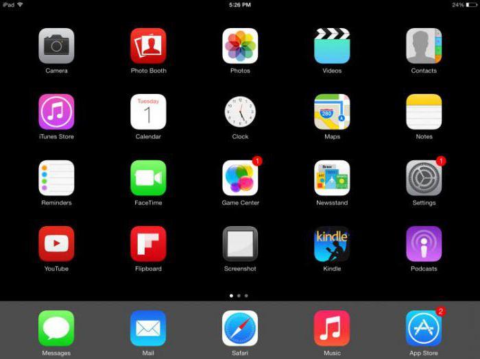 модели планшетов iPad