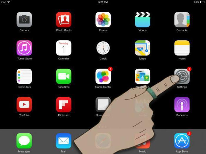 номера моделей iPad