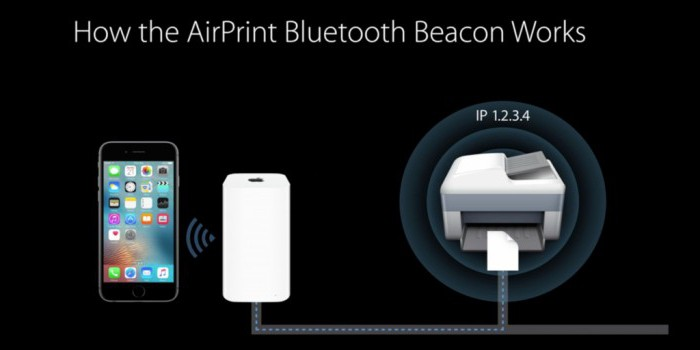 AirPrint что это такое?