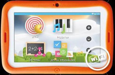 дисплей playpad 3