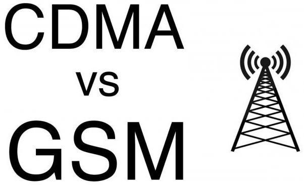 чем отличается gsm от wcdma