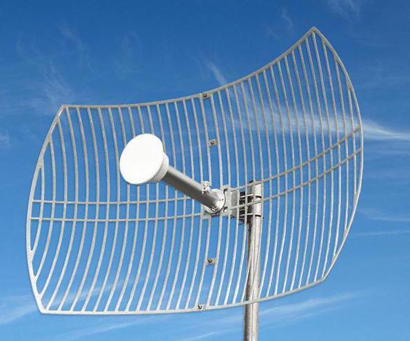направленная антенна lte