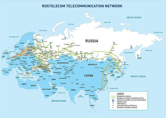 ростелеком мобильная связь отзывы 2017
