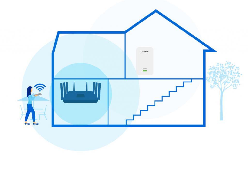 технологии современных беспроводных сетей wi fi