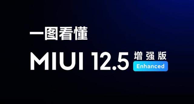 Два смартфона Xiaomi получили MIUI 12.5 Enhanced раньше времени
